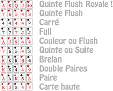 Main au poker liste list of 5 card poker hands